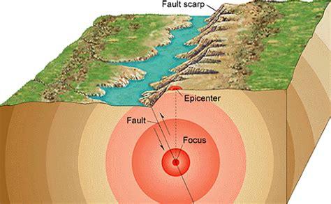 earthquake upsc earthquake upsc study sharing
