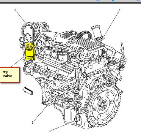 Pontiac Location Pontiac Firebird How To Locate And Replace Egr Valve In 1999