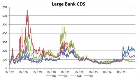 deutsche bank recommendations deutsche bank preferred stock at nearly 8 looks