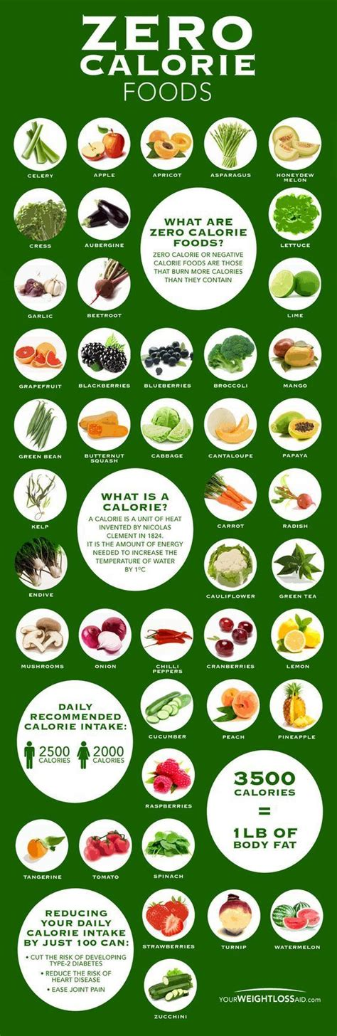 vegetables u can eat on atkins 427 best images about diet on weight watchers