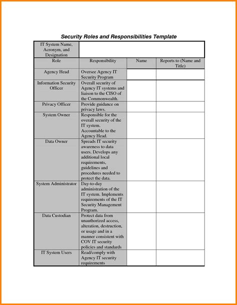 project management roles and responsibilities template roles and responsibilities template doliquid