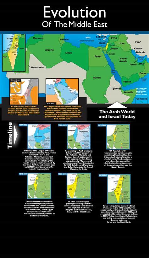 middle east map evolution middle east map evolution 28 images israel palestine
