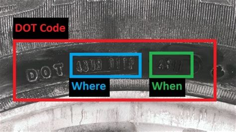 dot date code how to read tire sizes reading used tire dot codes