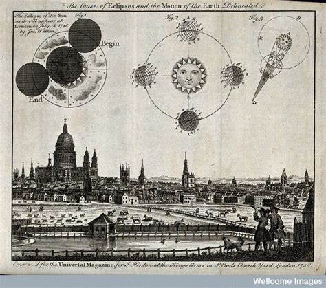 tattoo history london 168 best images about diagrams the solar system and