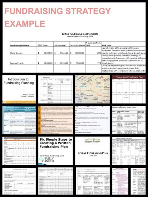 fundraising strategic plan template fundraising templates and tags on
