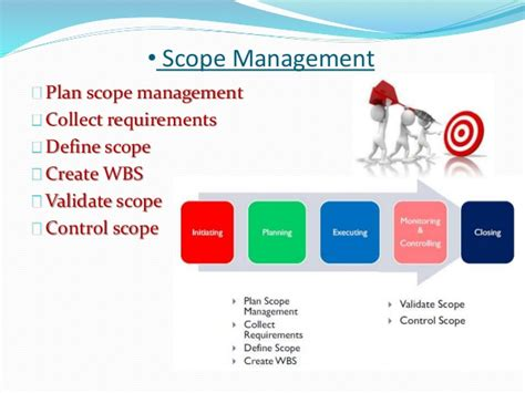 Mba In Education Management Scope by Pmp Chapter 5 Scope Management