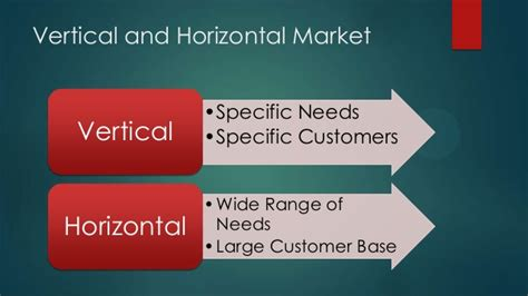 vertical and horizontal h007 jpg vertical ecommerce marketplaces overview
