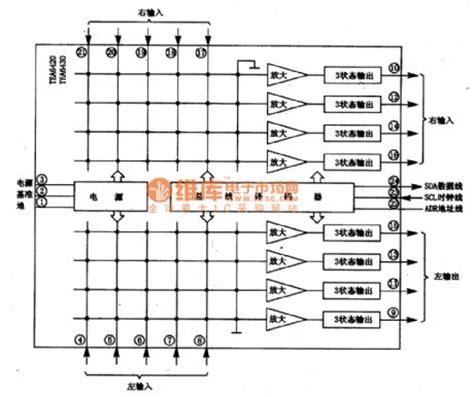 onboard audio integrated circuit function index 364 basic circuit circuit diagram seekic