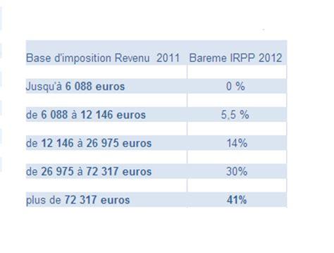 Credit Impot Formation Dirigeant 2011 Notice Fiscal 2012 Calculer Votre Impot Ir Frais Reels Isf Et Bouclier Fiscal Fiscal News