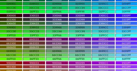 warna dan simbol infocom lambang kode warna dan simbol linux aris supriyadi
