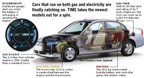 how hybrid cars work exploring the advantages of hybrid cars carsolut com
