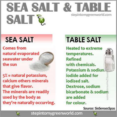 sea salt l benefits do you use sea salt daily inspirations for healthy living
