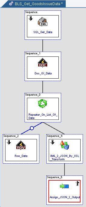 xml grid layout sapui5 uncategorized sap blogs page 7298
