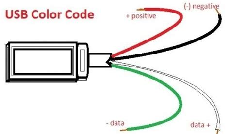 usb cord wire diagram wiring diagram and schematic