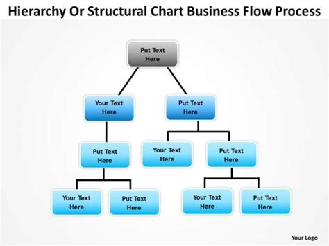 powerpoint flow chart templates microsoft
