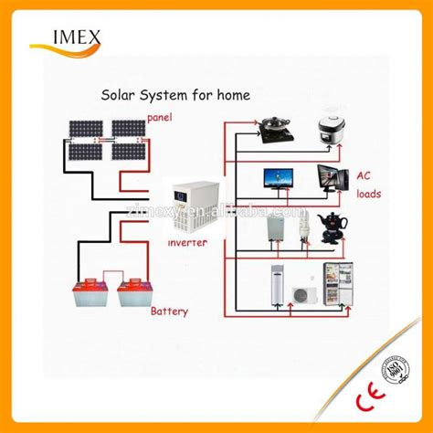 factory supply 3kw hybrid solar wind power generation