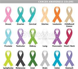 what color represents lung cancer cancer awareness colors vector thinkstock