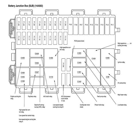 ford focus fuse diagram dohc for 2001 ford focus starter location get free image
