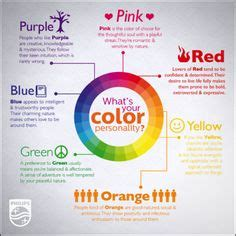 what each color means the gallery for gt what each color means for personality