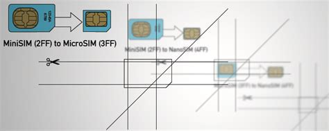 cutting your sim card template resize your phone sim card free printable cutting guide pdf