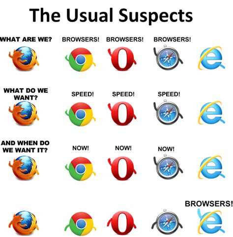 Browsers Meme - what are we browsers meme