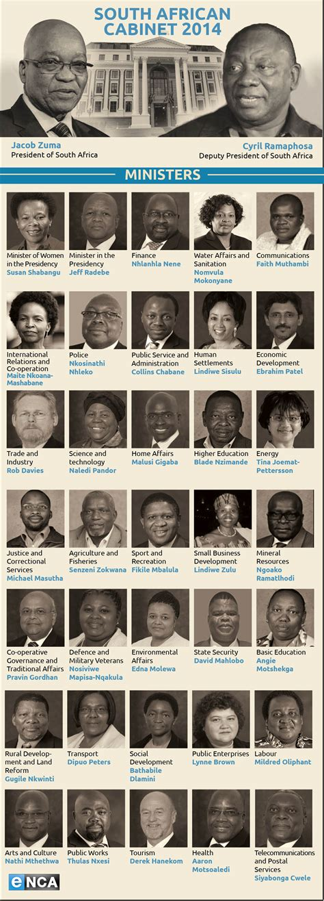 South Cabinet Ministers And Their Portfolios by Infographic South Africa S New Cabinet Ministers