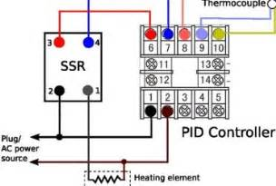 heating element switch question home brew forums ssr and pid diagram wedocable