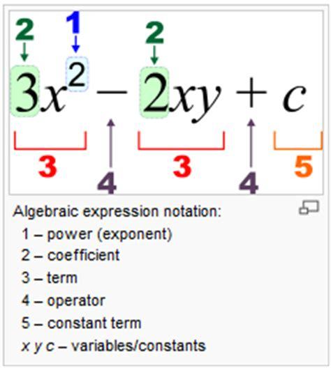 pattern in mathematics using algebraic concepts algebra homework help algebra assignment help math