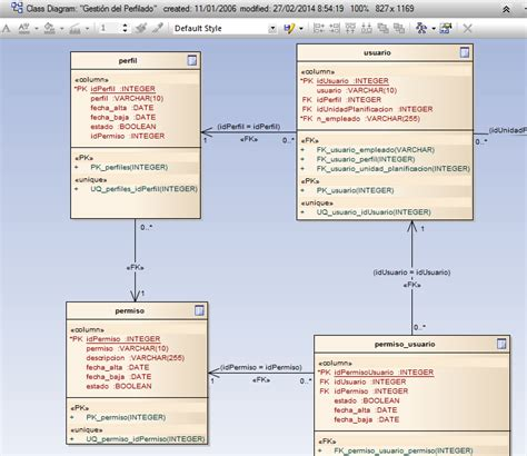 membuat class diagram di ea uml enterprise architect data model to class model