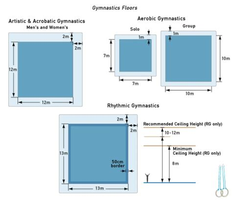 gymnastics apparatus layout gymnastics equipment dimensions isport com gymnastics