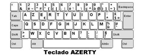que significa keyboard layout en español la historia del teclado qwerty