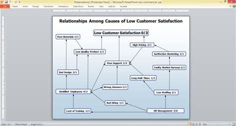 relationship mapping template free business relationship diagram for powerpoint