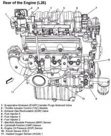servicing gm s 3800 v6 engines