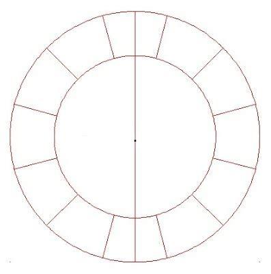 tavola di itten il diametro verticale serve per tracciare l esagono
