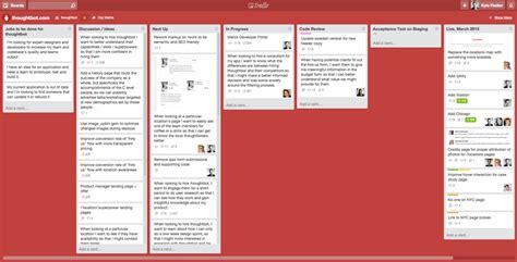 How We Use Trello For Product Design And Development Trello Board Templates
