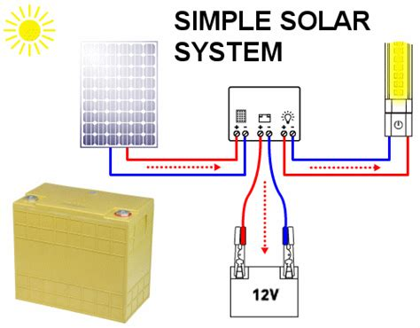 how to build a solar battery charger 12v lithium solar power lifepo4 faq initial charging for