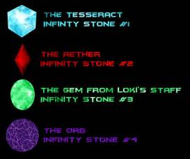 6 Infinity Stones Infinity Stones Of The Marvel By Xelku9 On Deviantart