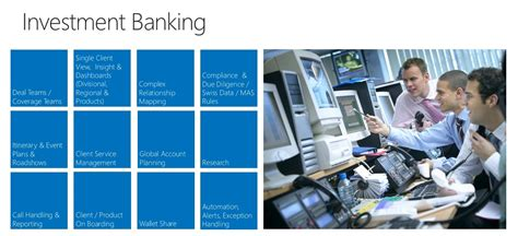 investment banken crm in investment banking a summary microsoft dynamics