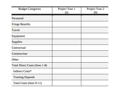 budget for grant template sle grant budget 9 documents in pdf word