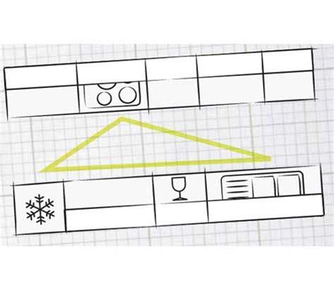 plan cuisine en parall鑞e tout savoir pour concevoir une cuisine pratique et