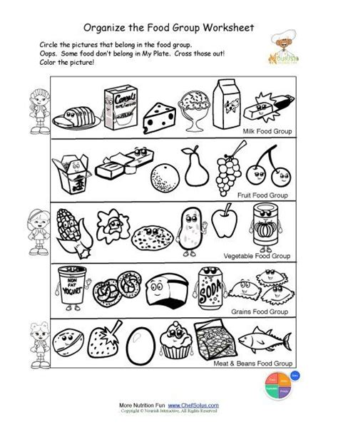 food groups printable nutrition education worksheet