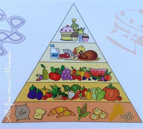 piramide alimentare inran piramide alimentare alla arriva mamma