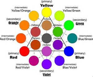 mood ring colors meaning mood ring color meanings chart with details