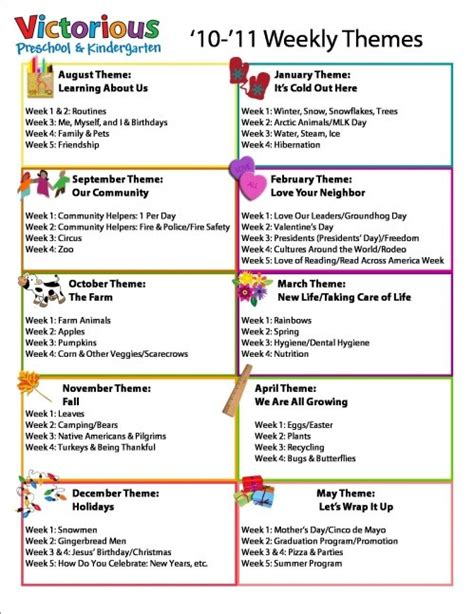 kindergarten themes beginning year 17 best images about daycare documentation quotes on