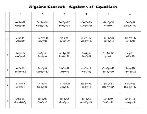 printable games for solving equations math solving equations games tessshebaylo