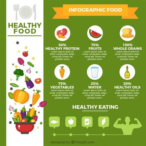 lifestyle templates infographic template about healthy food vector free