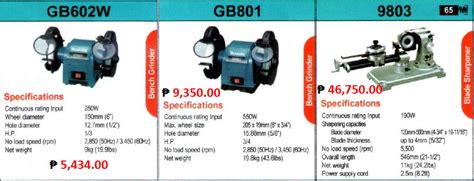 makita bench grinder pricelist philippines nationwide