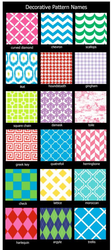 fabric pattern list pattern names for the most common patterns used for