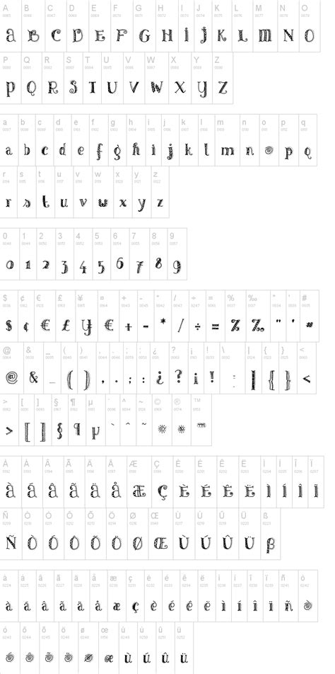pattern on font patterns dots font dafont com