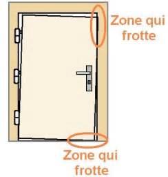 r 233 parer une porte qui frotte ou ferme mal astuces pratiques